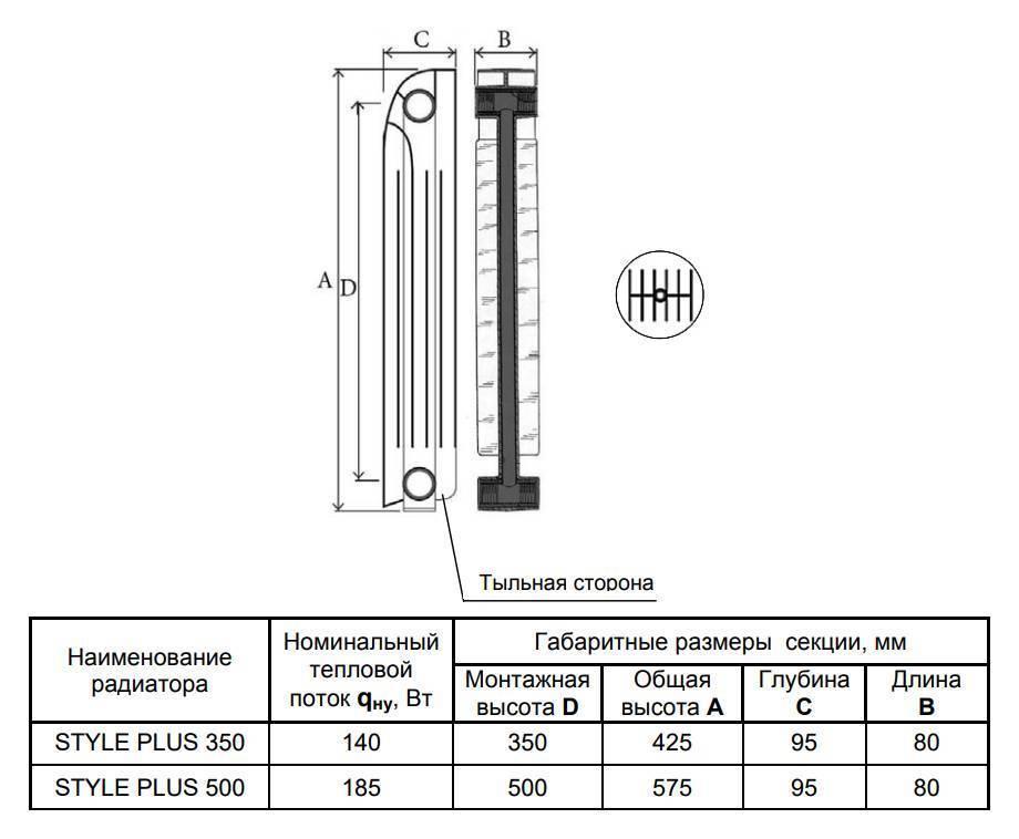 Какие размеры имеют радиаторы из алюминия