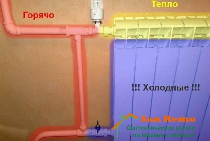 Как правильно перекрыть батарею в квартире с центральным отоплением