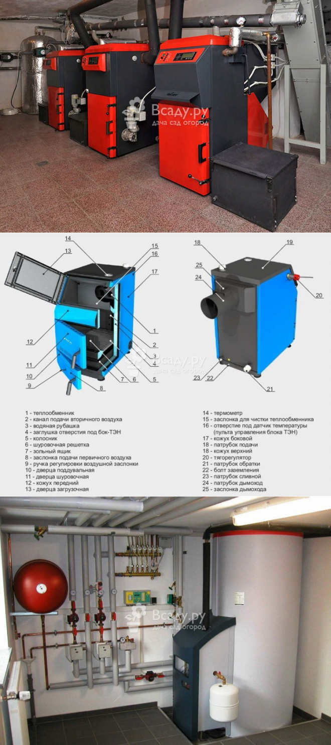 Обзор популярных моделей котлов на дровах и электроэнергии