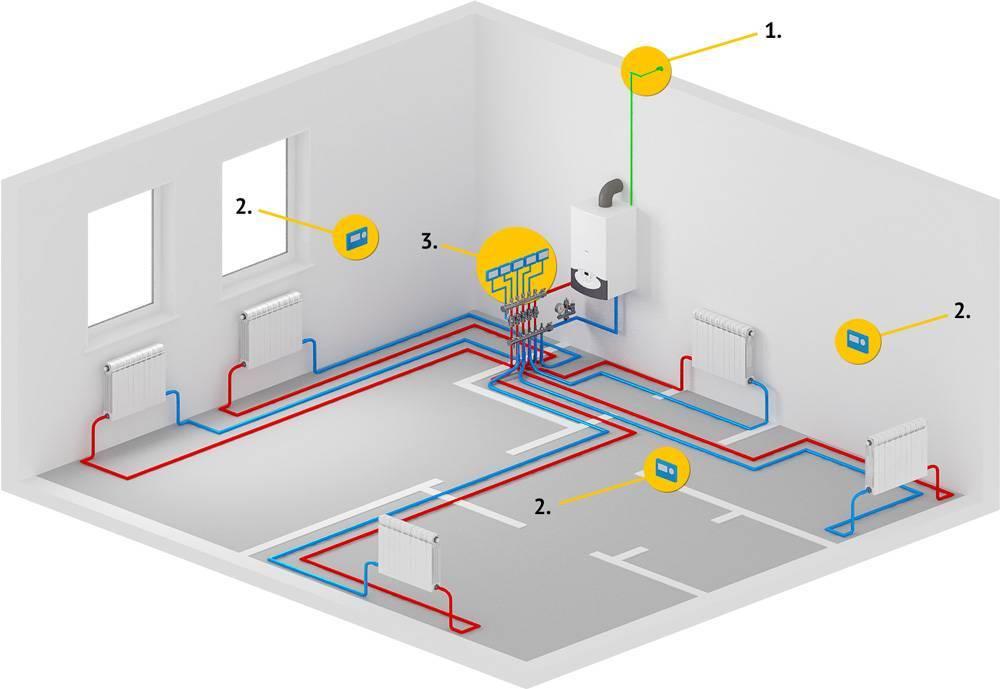 Можно ли использовать тёплый пол как основное отопление?