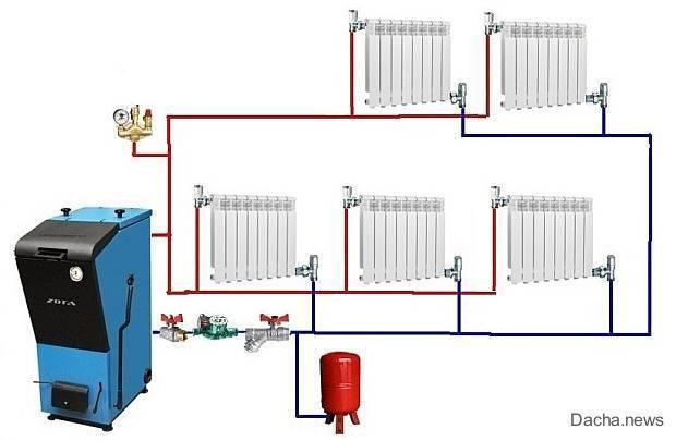 Отопление загородного дома без газа: виды и варианты отопление загородного дома без газа: виды и варианты