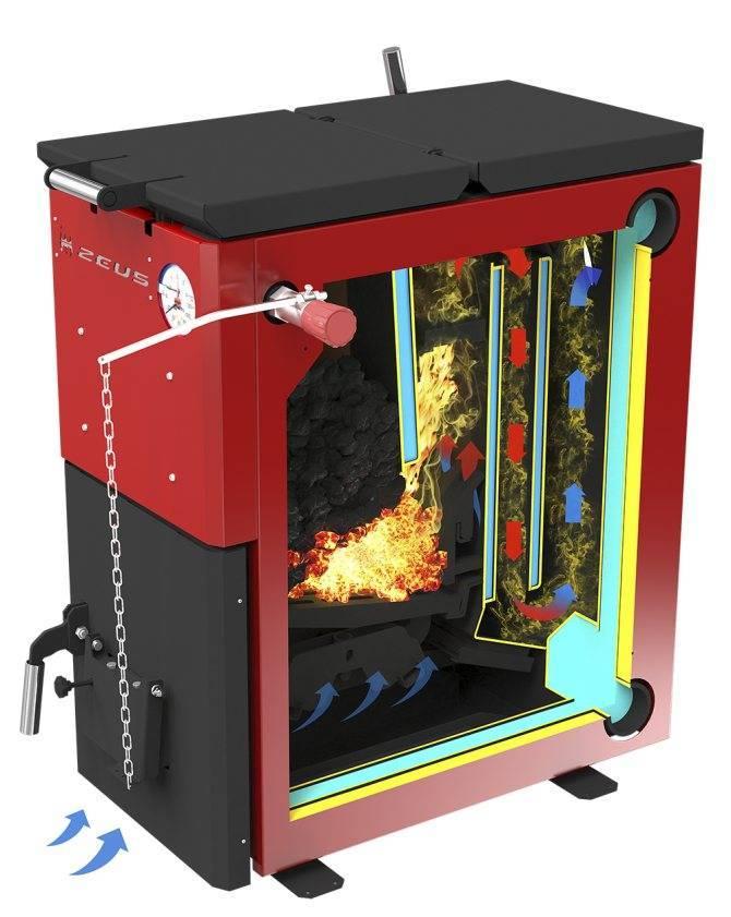 Как правильно топить углем твердотопливный котел – принцип работы
