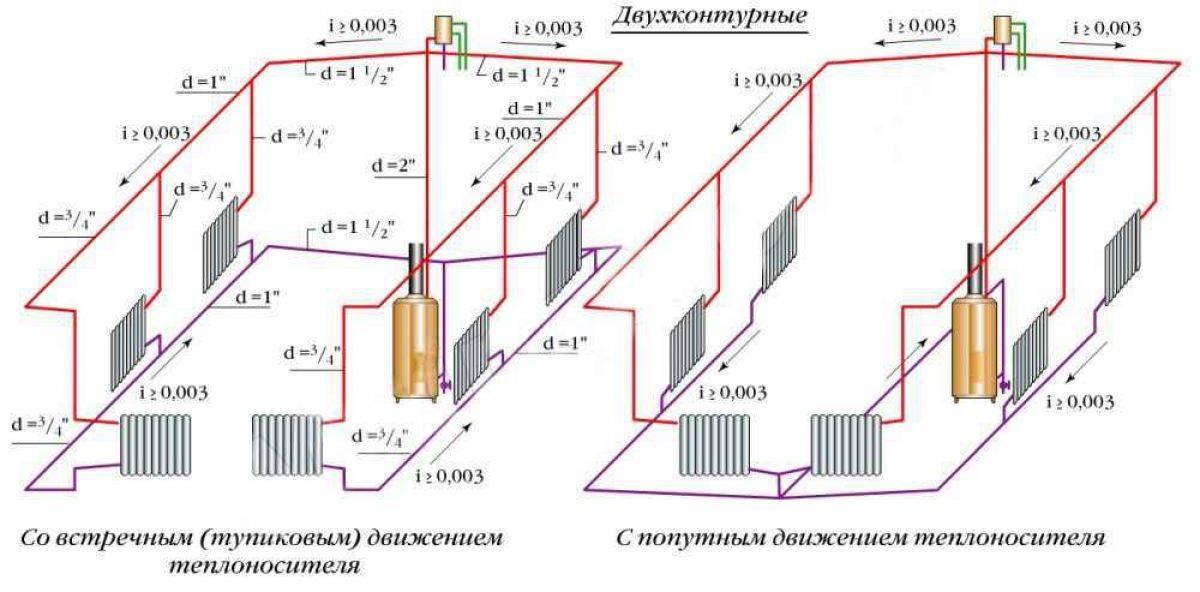 Схема двухтрубной системы отопления дома на примерах