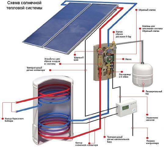 Какие батареи лучше для частного дома: как выбрать радиаторы отопления, как подобрать отопительные батареи, выбор, какие бывают