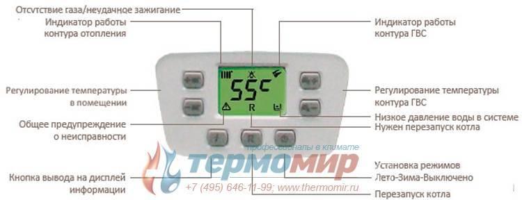 Датчики температуры для котлов