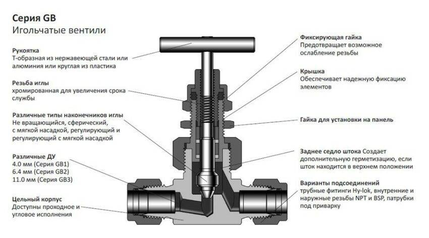 Угловой запорный вентиль – что это такое?