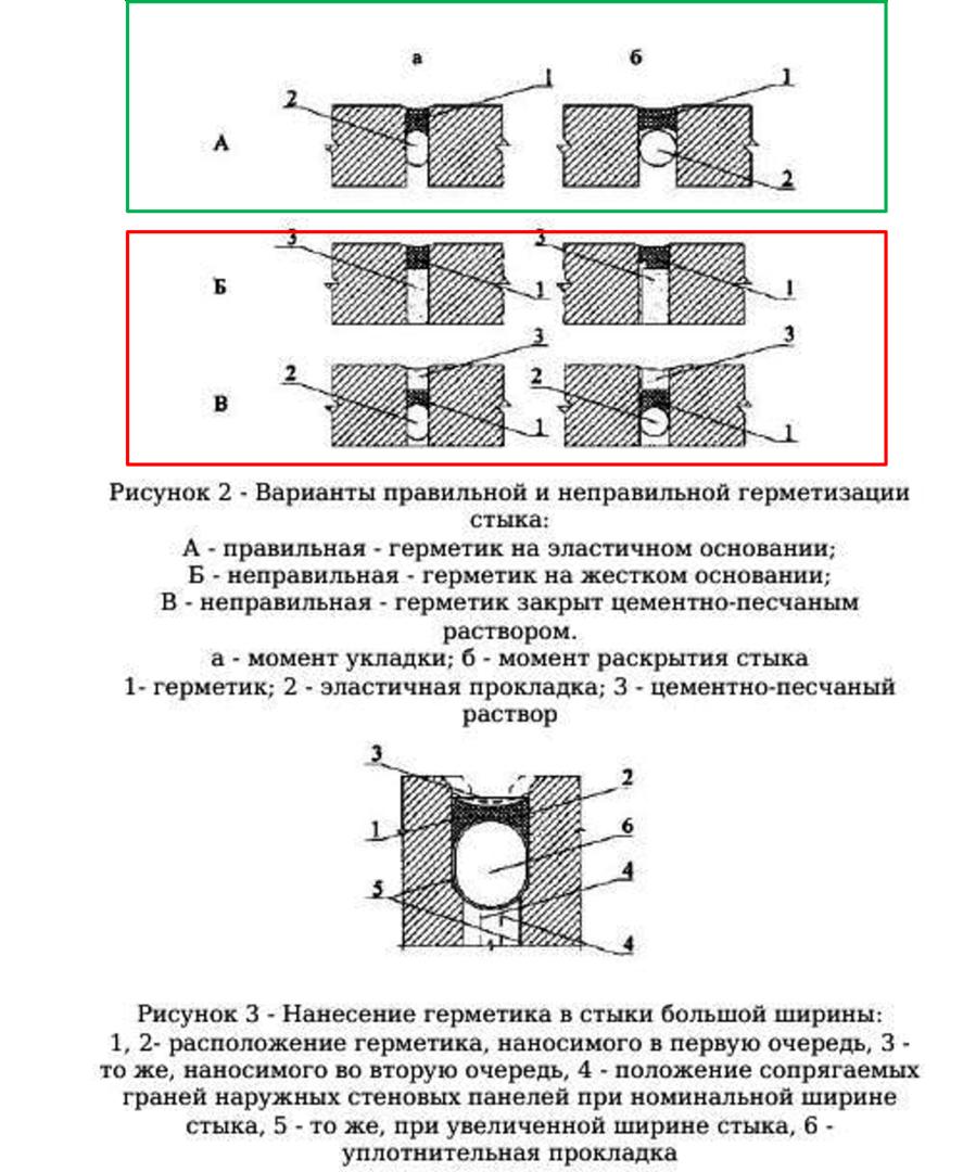 Заделка и герметизация межпанельных швов в панельных домах — разъясняем подробно