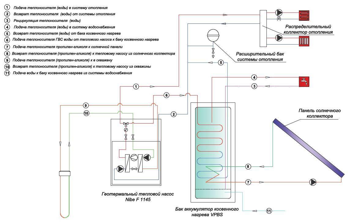Тепловой насос воздух-вода для отопления дома. эффективность и принцип работы