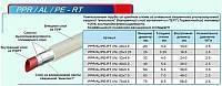 Выбор отопительных полипропиленовых труб для дома и квартиры