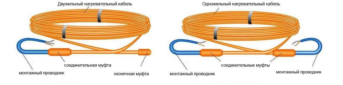 Чем отличаются теплые водяные полы и электрические?