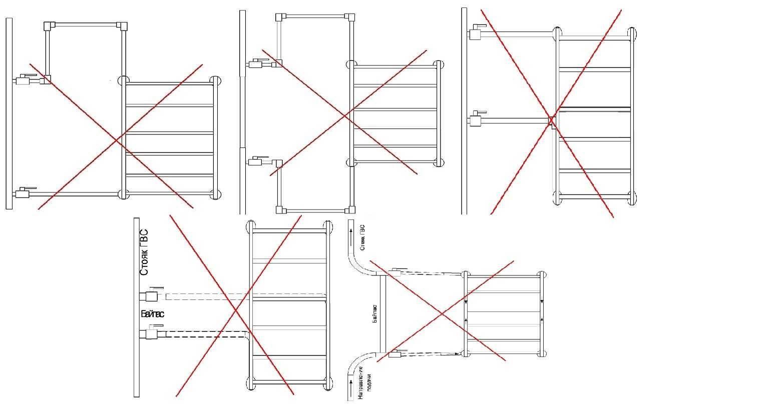 Схема как подключить водяной теплый пол к системе отопления