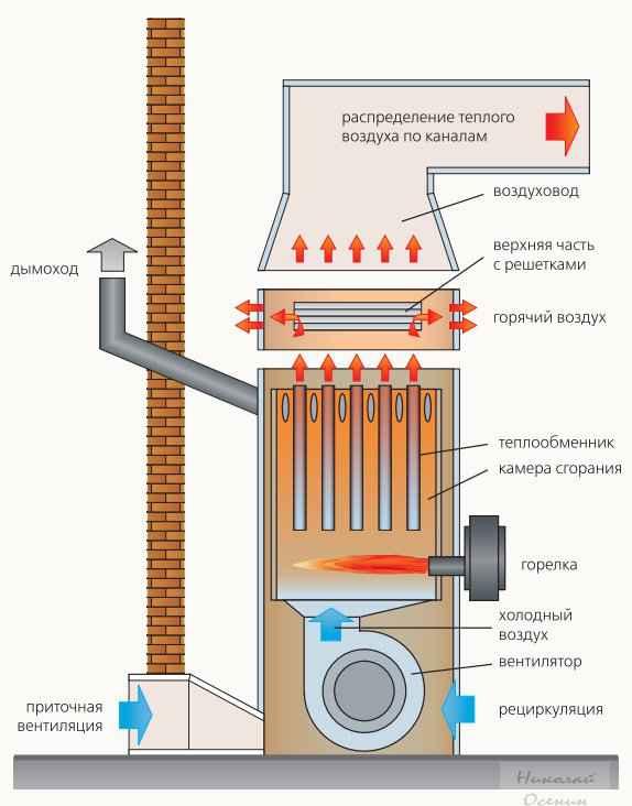 Используем тепло земли для отопления дома