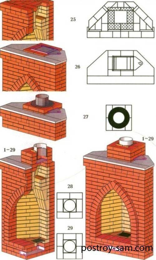 Пошаговая инструкция по устройству углового камина своими руками