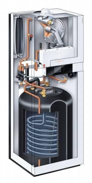 Конденсационный газовый котел отопления: принцип работы настенного и правила выбора