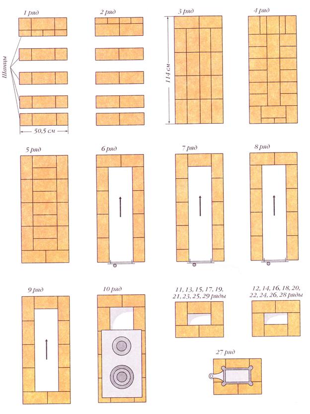 Отопительный щиток колпакового типа порядовка