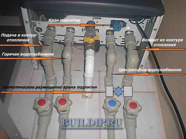 Подпитка: зачем наполнять водой систему отопления, схемы ручной и автоматической подкачки частного дома