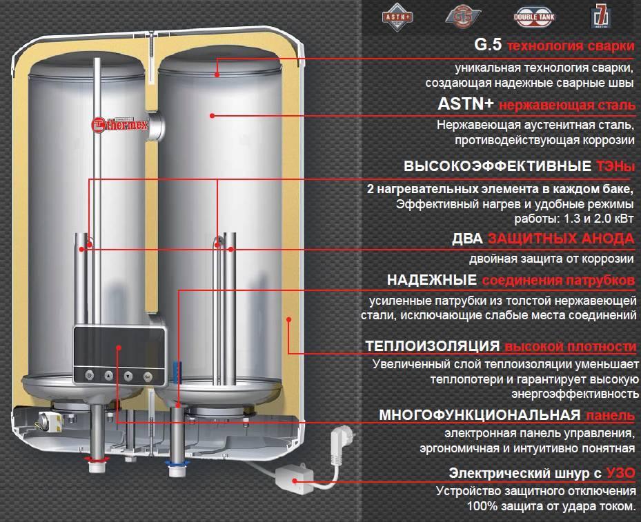 Принцип работы накопительного водонагревателя (электрического): устройство, плюсы и минусы, правила эксплуатации.