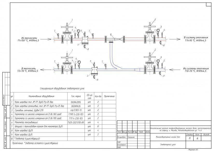 Элеваторные узлы системы отопления что это такое и как сделать своими руками