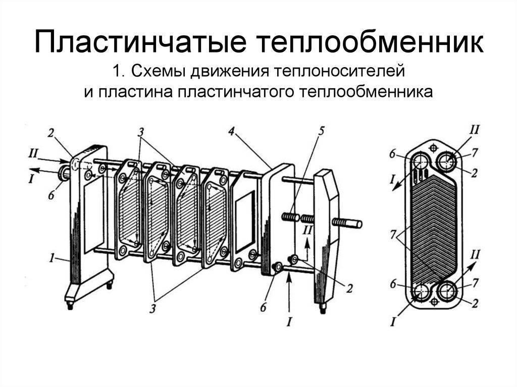Теплообменный аппарат.виды, устройство, классификация теплообменников.