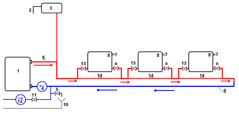 Подключение радиатора отопления к двухтрубной системе: выбор оптимального варианта подключения