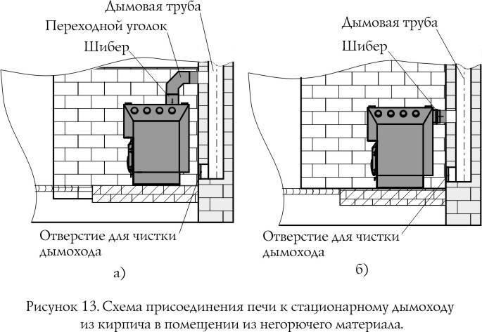 Печь бутакова своими руками— инструкция!