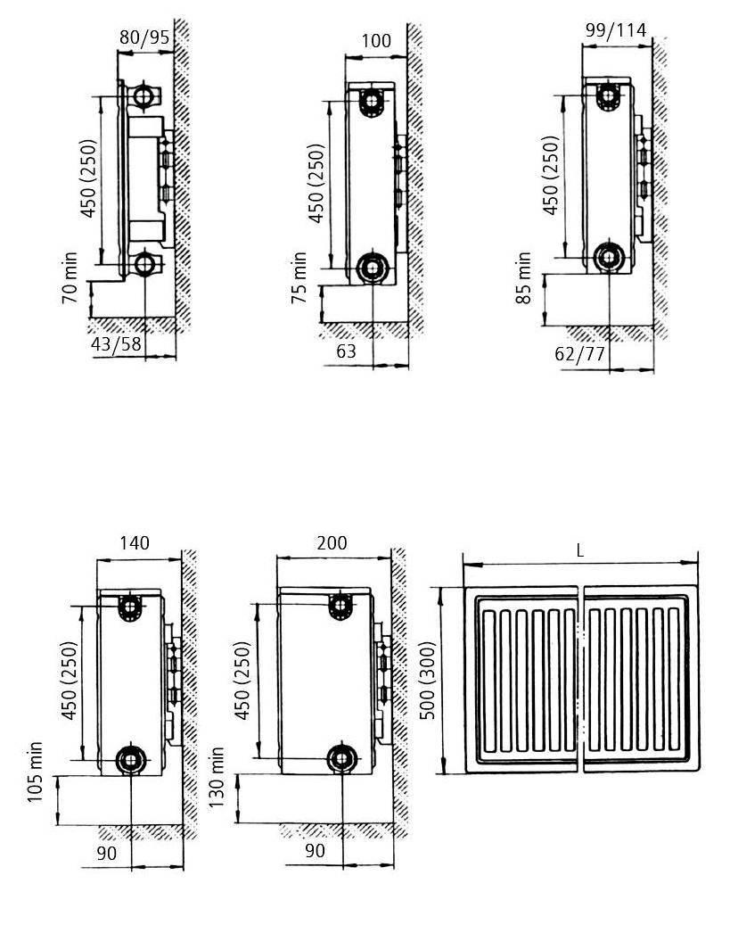 Внутрипольные и напольные радиаторы отопления для помещений