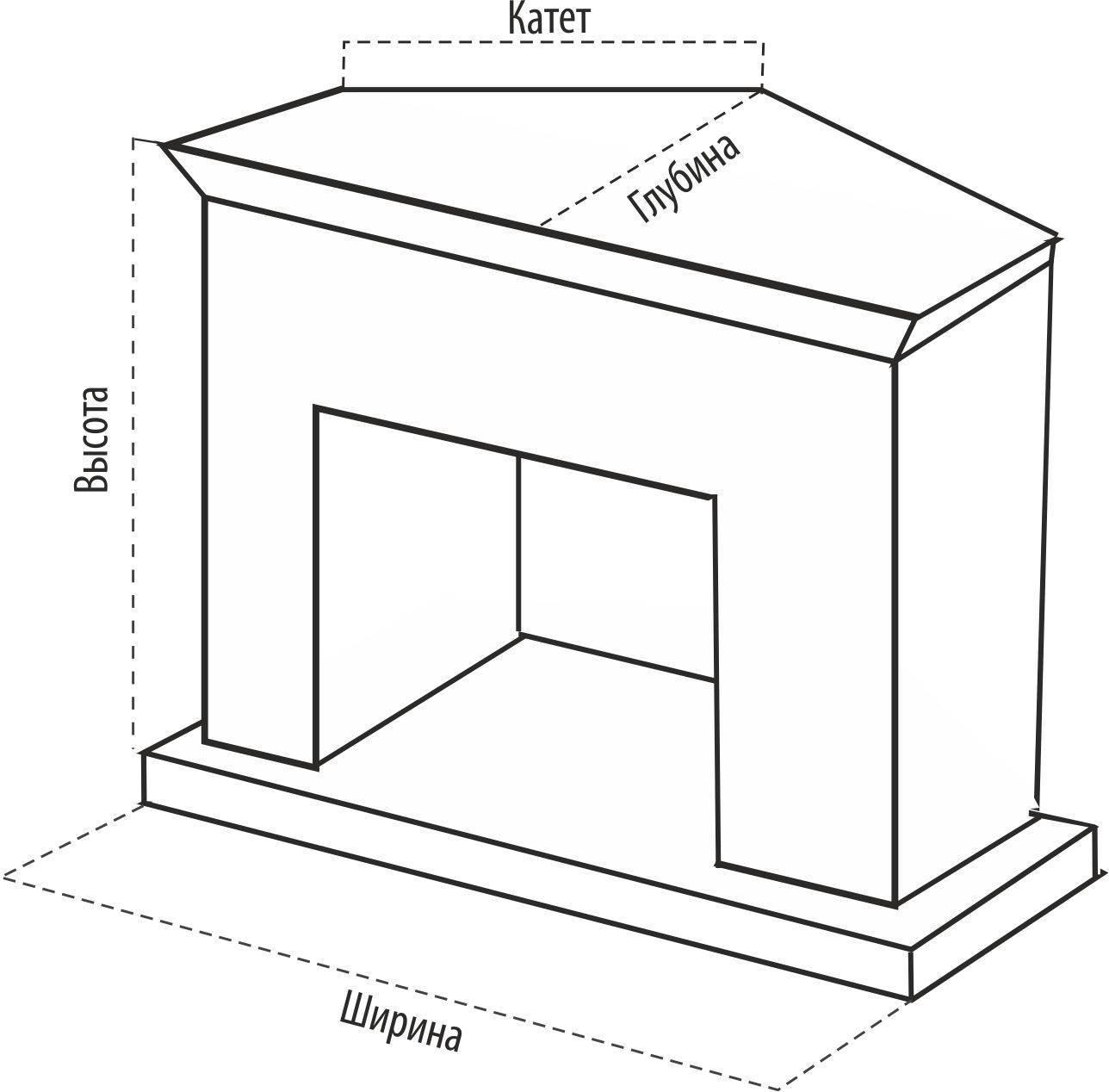 Фальш-камин из гипсокартона своими руками: чертежи, портал, декорирование