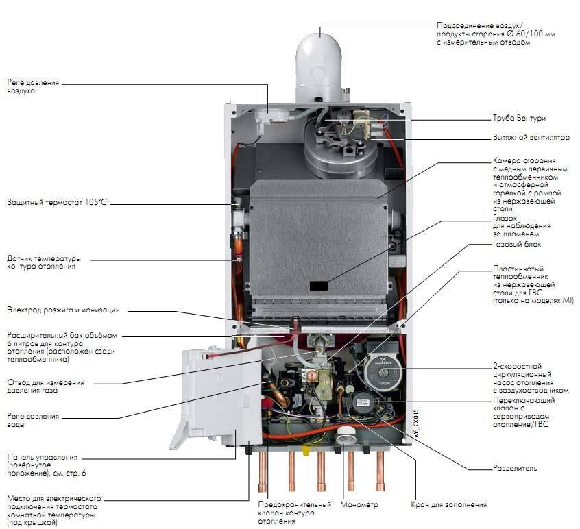 Ошибки газового котла rinnai: коды ошибок и способы их устранения