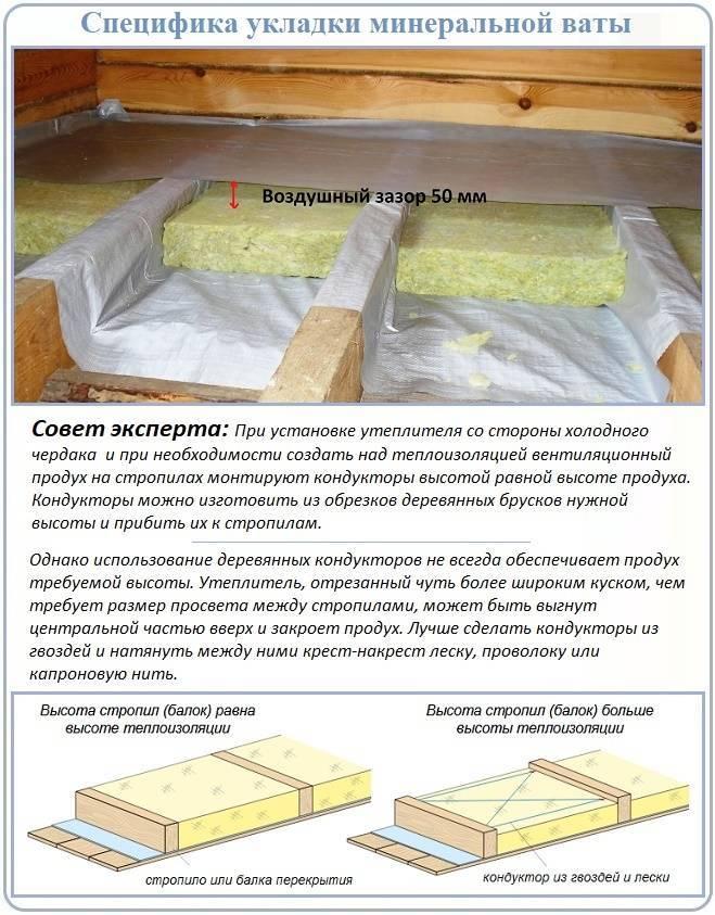 Утепление потолка в доме с холодной крышей: способы, минватой, пенопластом