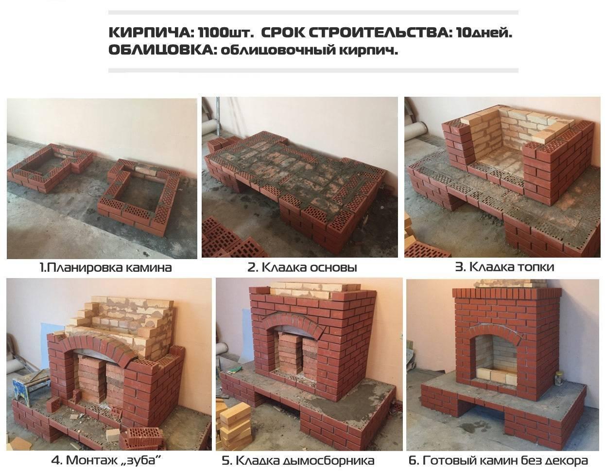 Кирпичные печи для дома на дровах своими руками: модели, пошаговая инструкция, фото