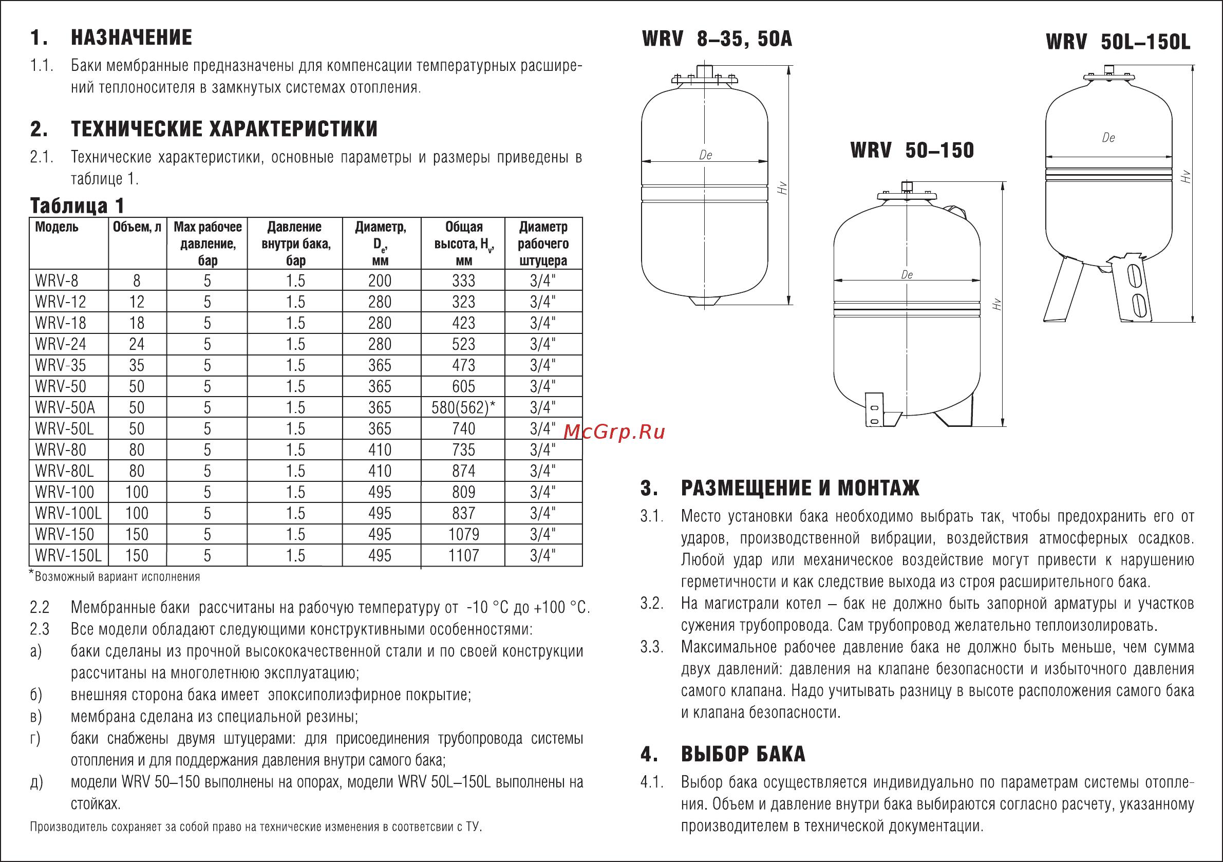 Давление в расширительном бачке отопления: какое должно быть в системе, как проверить в мембранном баке для горячей воды и воздуха