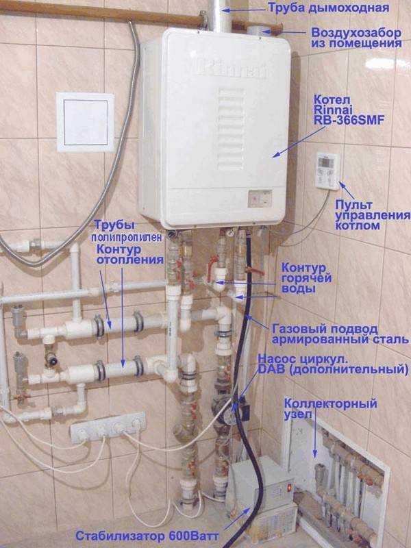 Пусконаладочные работы систем отопления
