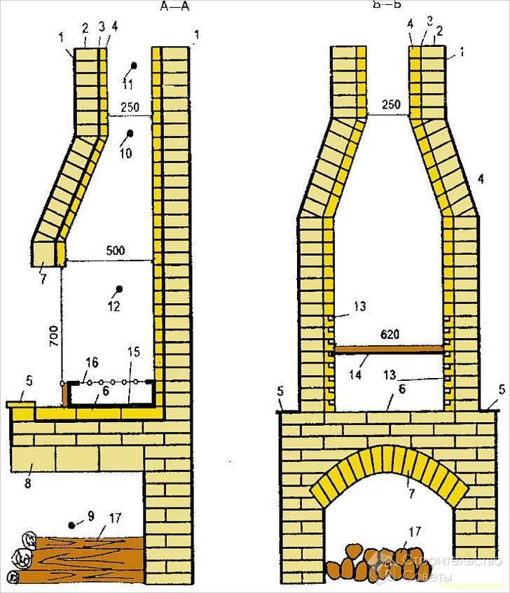 Мангал из кирпича своими руками — пошаговое описание как построить каменный мангал (115 фото и видео)