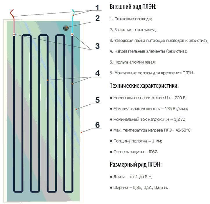 Система инфракрасного пленочного обогрева Ориент