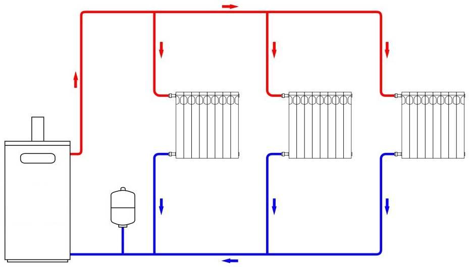 Паровое отопление в частном доме своими руками: схема, инструкции паровое отопление в частном доме своими руками: схема, инструкции