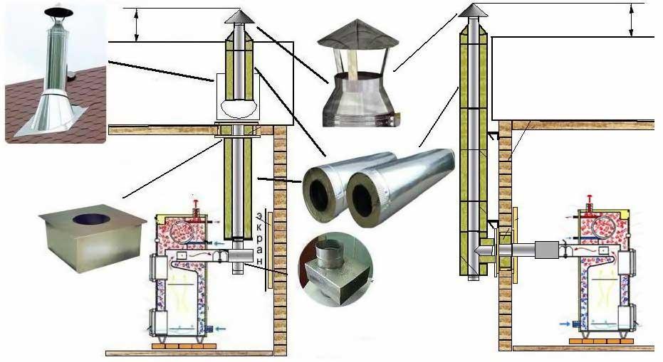 Как сделать дымоход для камина: правила устройства дымового канала и сравнение конструкций
