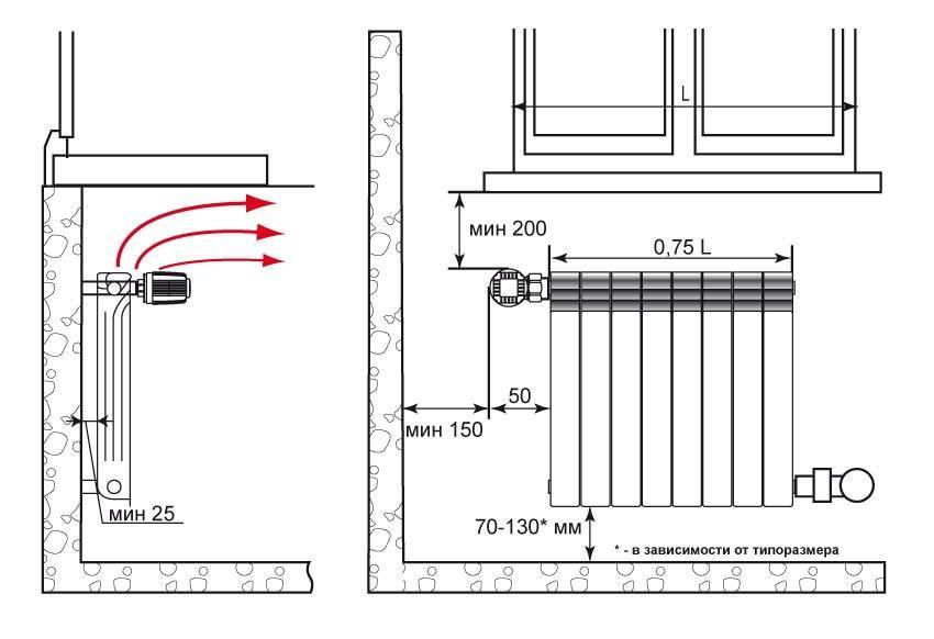 Установка батарей отопления: инструкция - как правильно установить, правила установки батарей своими руками, фото и видео подсказки