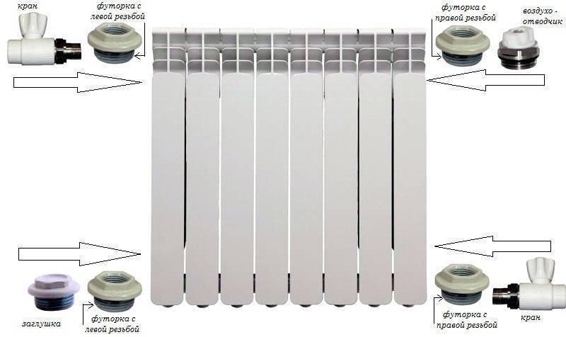 Как промыть биметаллические радиаторы отопления - всё об отоплении и кондиционировании