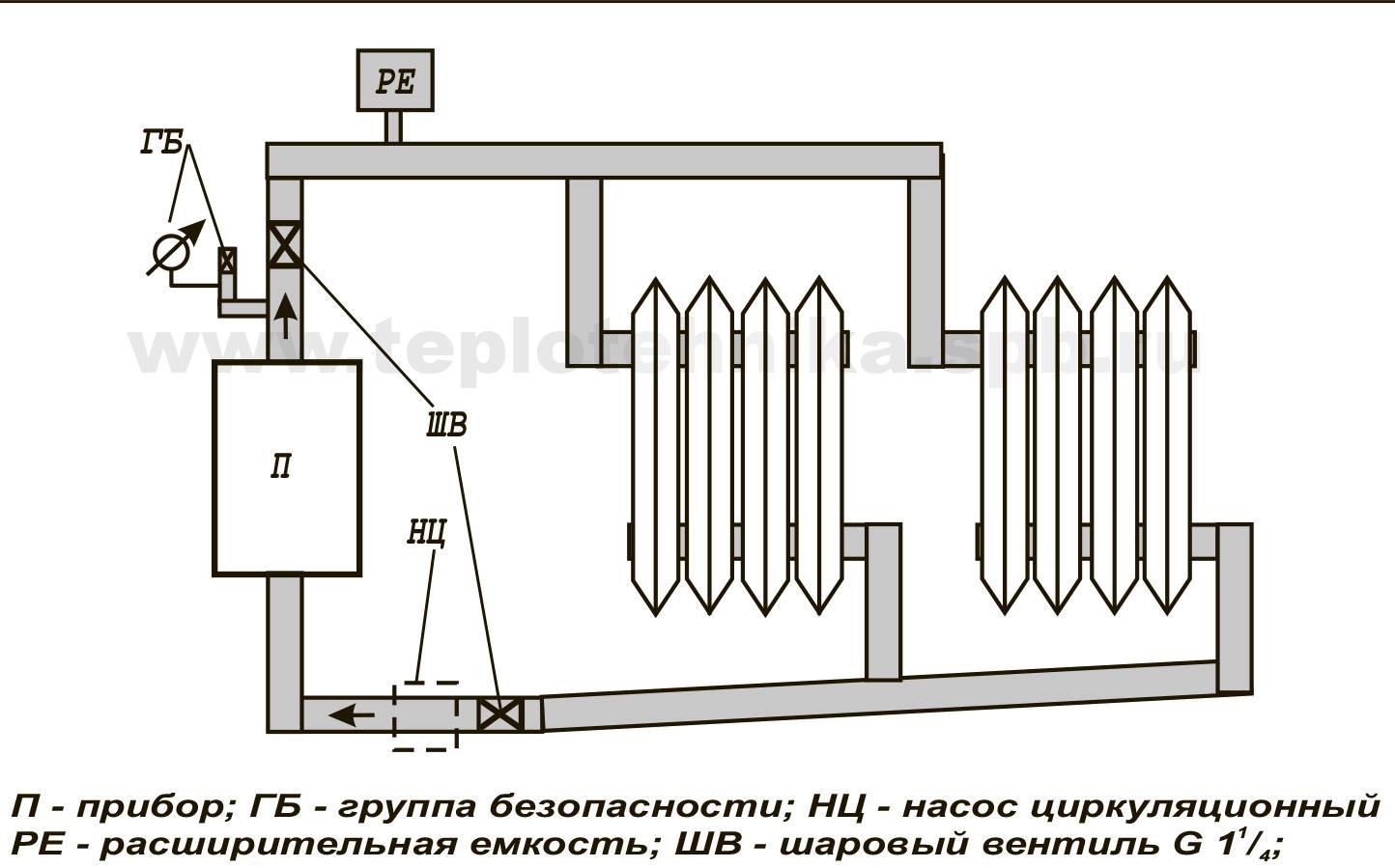 Схема подключения электродного котла отопления
