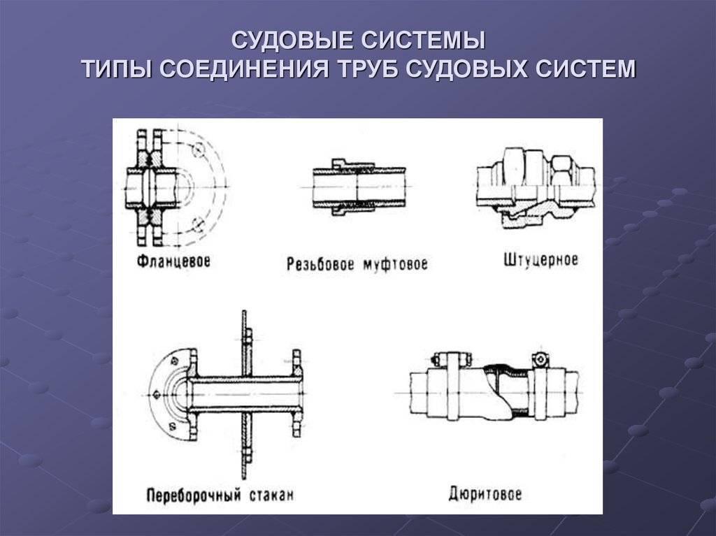 Труба стальная: сортамент, электросварные, прямошовные, виды и различия