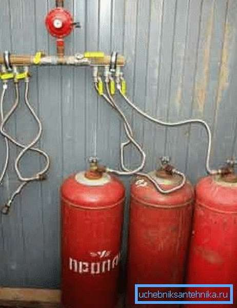 Отопительный котел на сжиженном газе: перевод на суг, подключение и настройка