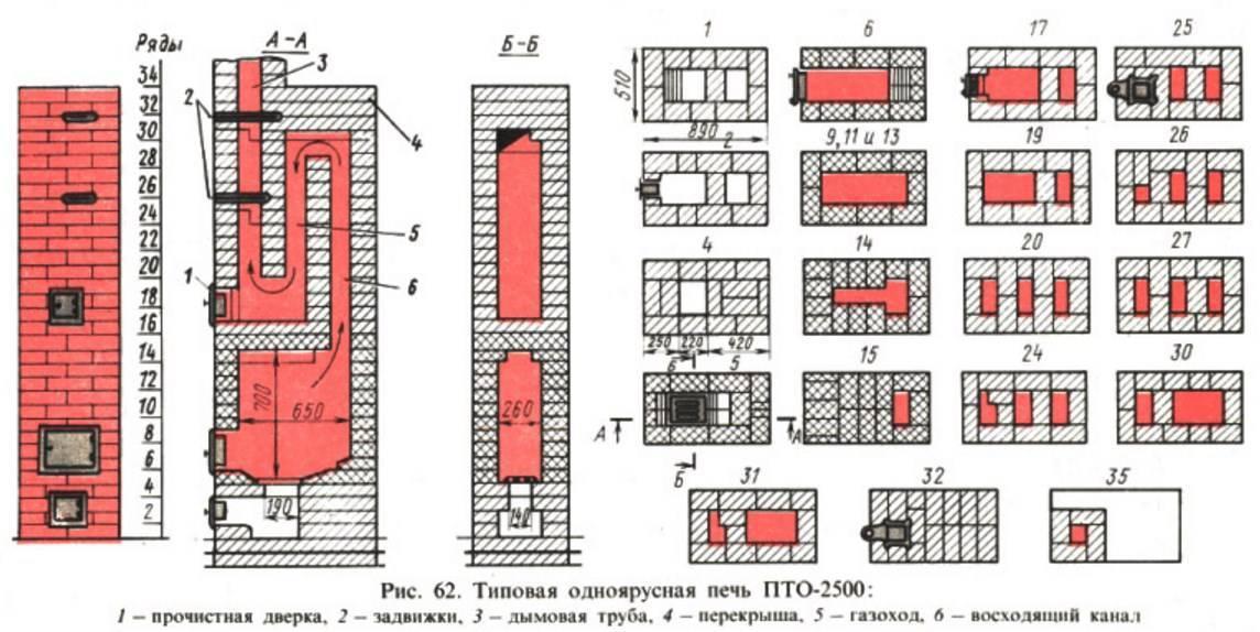 Печь из кирпича: как выполняется кладка – порядовки, варианты конструкций