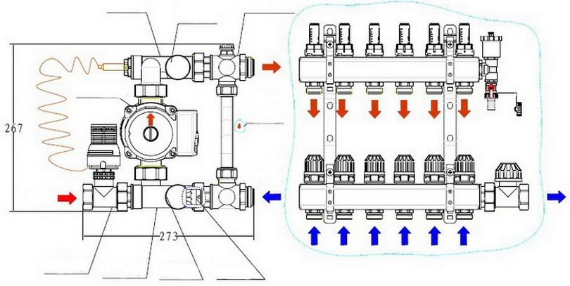 Смесительный узел для теплого пола - принцип и схемы работы