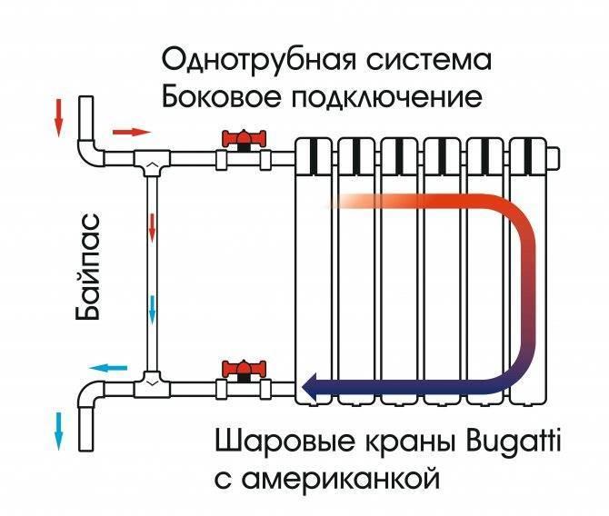 Как рассчитывается плата за отопление в многоквартирном доме