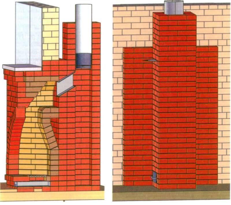 Монтаж дымохода: как правильно установить дымовую трубу - нюансы установки своими руками