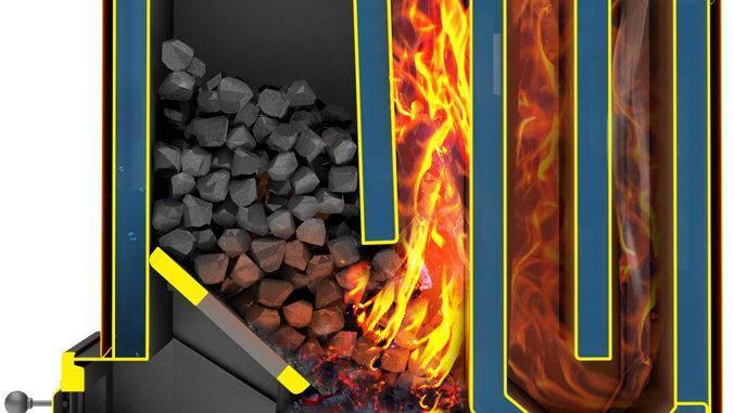 Расчет расхода дров на отопление частного дома