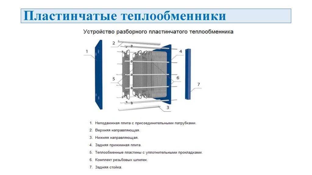 Схемы подключения пластинчатых теплообменников - tokzamer.ru