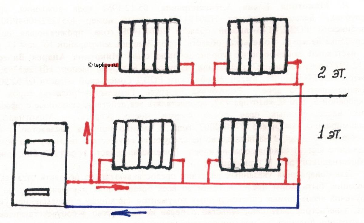 Система отопления ленинградка своими руками — собираем вместе