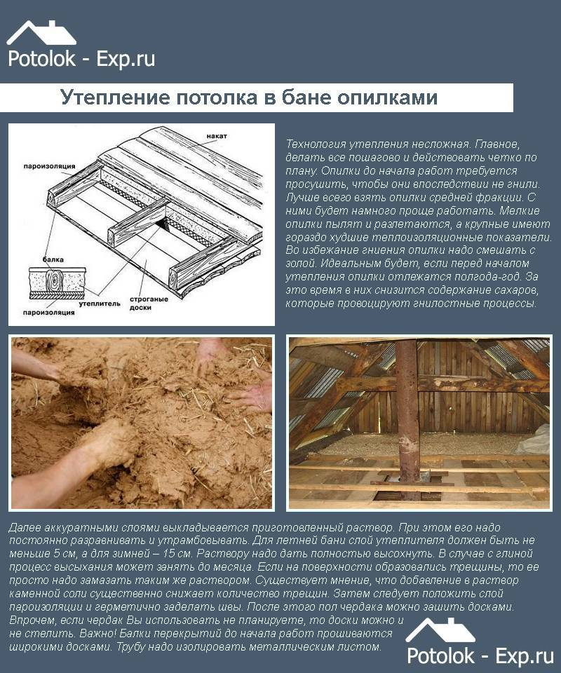 Как применять опилки и стружку на участке | дела огородные (огород.ru)