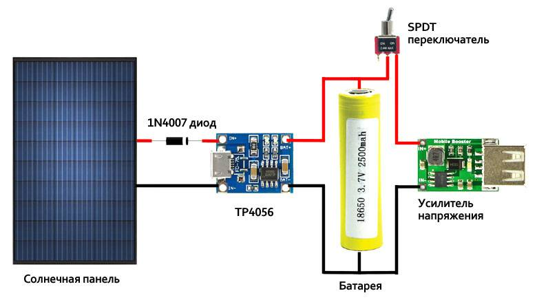 Как сделать контроллер заряда аккумулятора своими руками